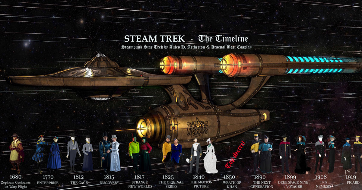 FedCon 29 | Specials | Steam Trek Ausstellung